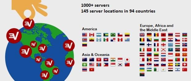 Quel VPN est le plus performant pour jouer en ligne